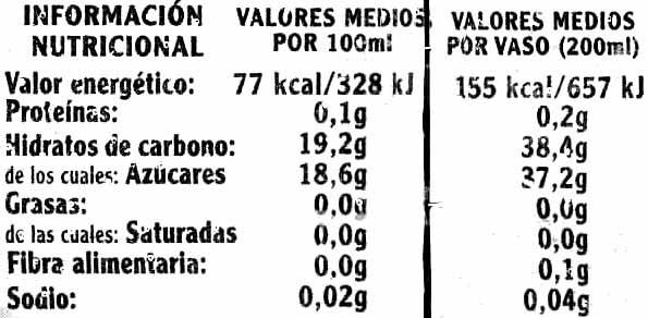 Granizado de limón - Información nutricional - es