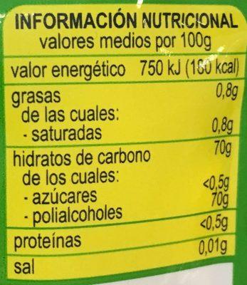 Chic*kles hierbabuena - Información nutricional