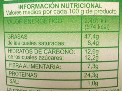 Crema de cacahuete - Voedingswaarden - es