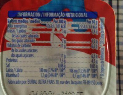 Petit sabor fresa - Informations nutritionnelles