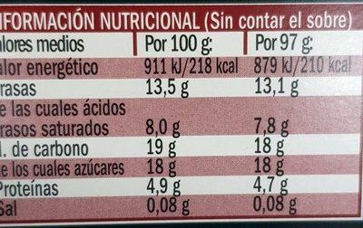 Crème Catalane - Información nutricional