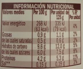 Natillas chocolate 0,9% - Información nutricional - es