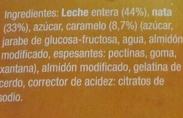 Panna Cotta - Ingredients