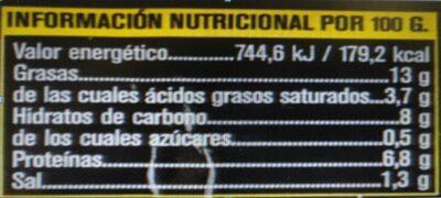 Tortilla Patata con chorizo - Nutrition facts