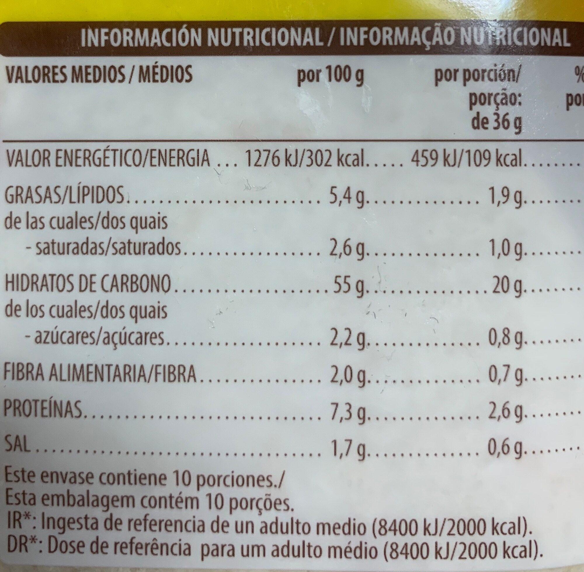 10 Tortillas de Trigo - Información nutricional