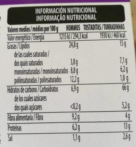 Hummus con olivas de kalamata - Informació nutricional - es
