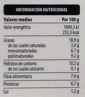 Hummus de Lentejas - Información nutricional