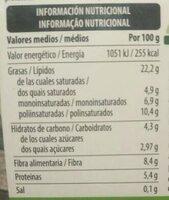 Hummus - Informació nutricional