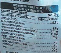 Pan con tomate - Voedingswaarden - es