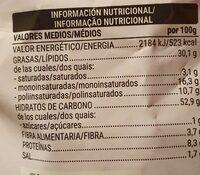 Pan con ajo y perejil - Información nutricional - es