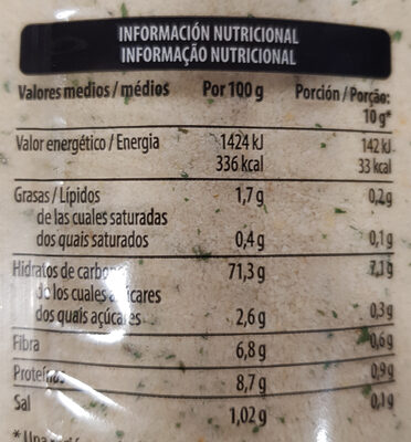 Pan rallado con ajo y perejil - Información nutricional - es