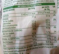 Pan sin gluten - Informació nutricional