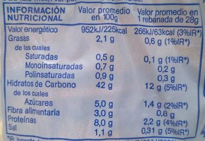 Pan de molde blanco sin corteza - Informació nutricional - es