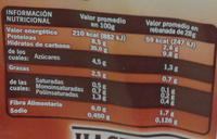 Pan de molde integral sin corteza - Información nutricional