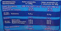 Pan de molde rebanada gruesa - Información nutricional - es