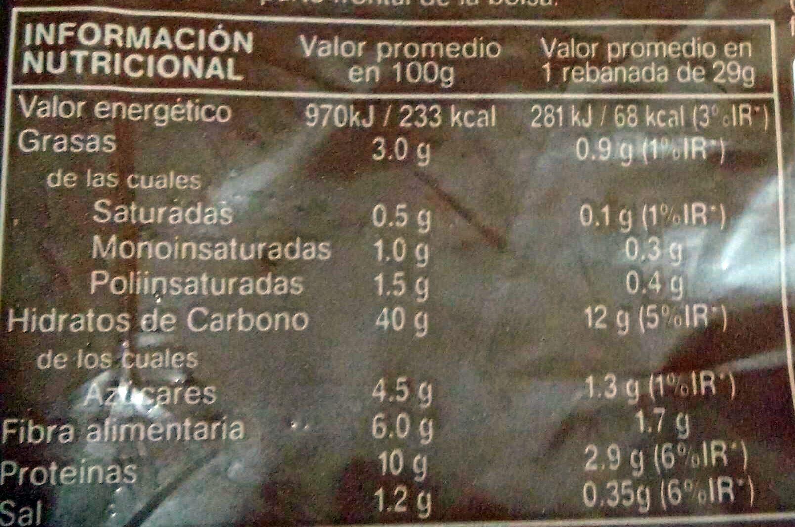 Pan de molde integral - Información nutricional - es