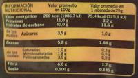 Pan de molde multicereal - Información nutricional - es