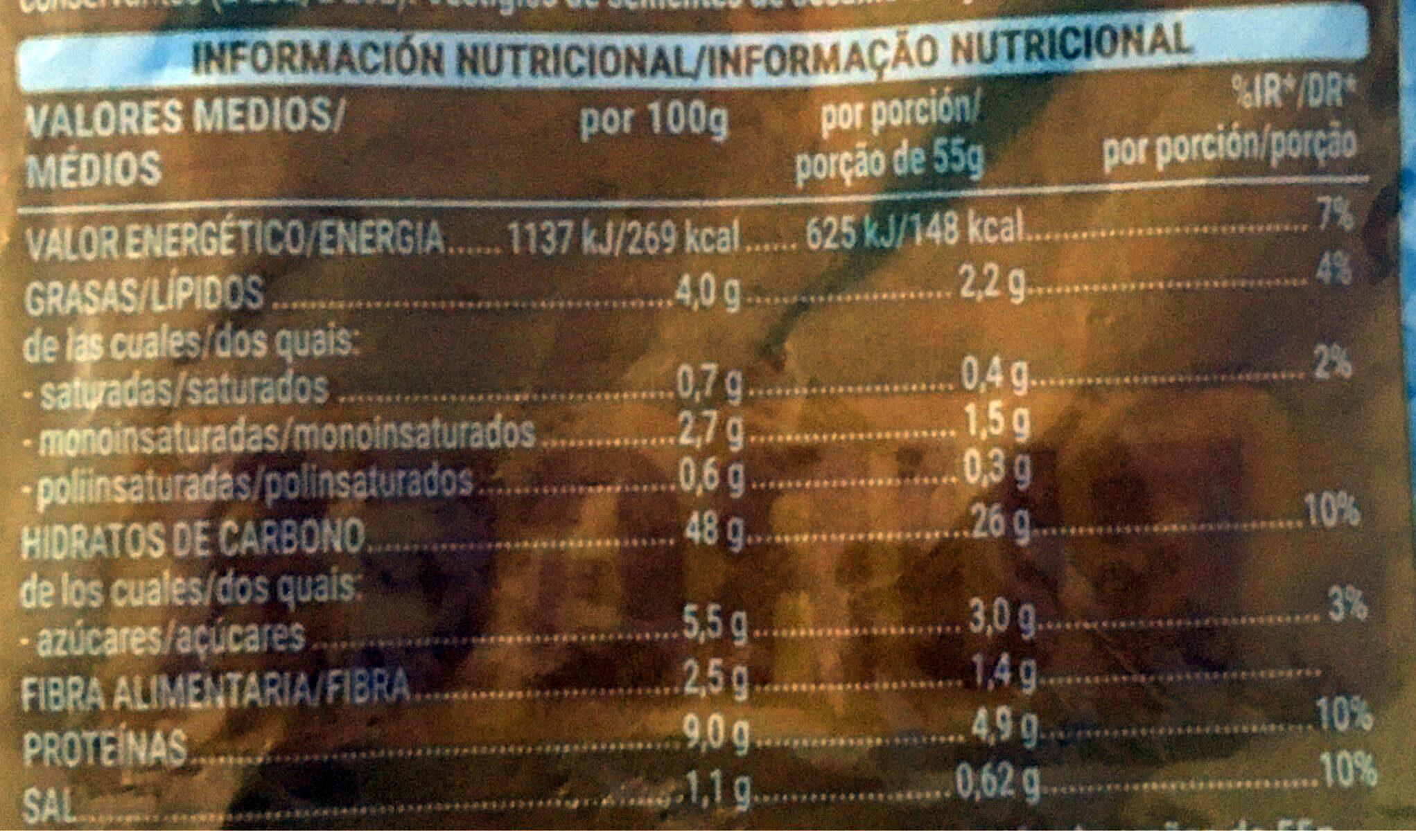 Burger - Información nutricional - es