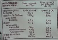 Pan de molde multicereal sin corteza - Información nutricional - es