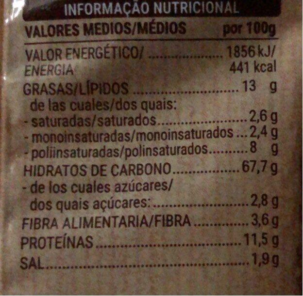 Crissini sésamo - Información nutricional - es