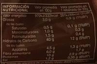 Pan de molde integral familiar - Nutrition facts