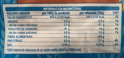 Pan de Molde Blanco Sin Corteza - Voedigswaarden
