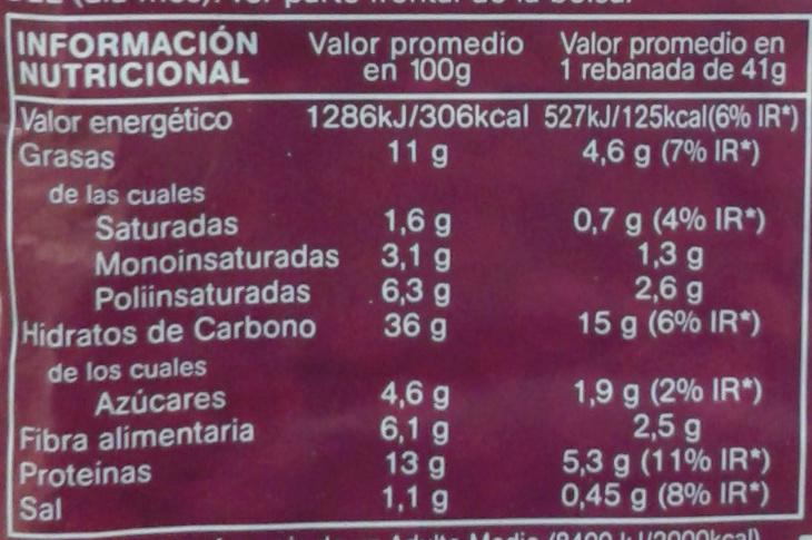 Pan de molde semillas y pipas de calabaza - Informació nutricional - es