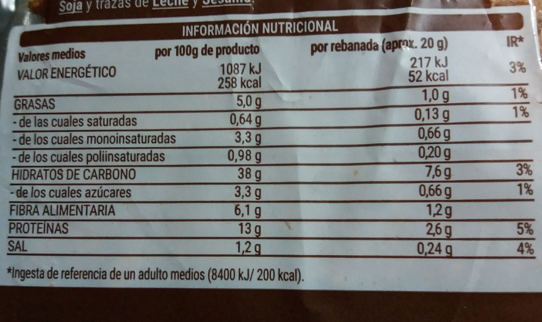 Pan de molde espelta integral - Información nutricional - es