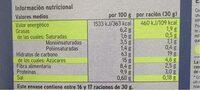Muesli - Información nutricional - es