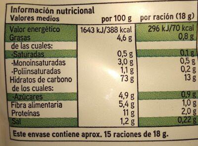 Pan tostado - Informations nutritionnelles - es