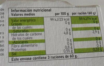 Pimientos rojos - Voedingswaarden - es