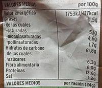 Panecillos tostados - Informació nutricional