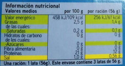 Atún claro al natural - Información nutricional