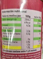 Olives farcies - Información nutricional - es