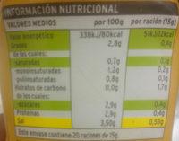 Mostaza - Información nutricional