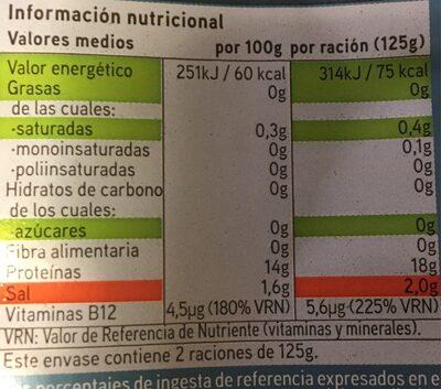 Bacalao desmigado desalado - Información nutricional - es