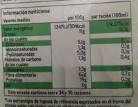 Café Molido - Voedingswaarden - es