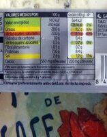 Queso azul Francés - Nutrition facts