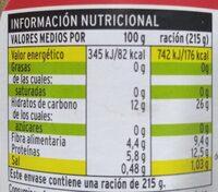 Lentejas - Informations nutritionnelles - es
