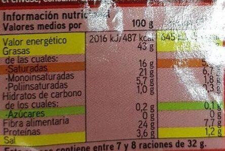 Chorizo dulce - Informations nutritionnelles - fr