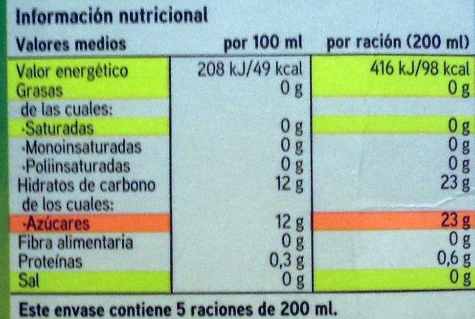 zumo de piña y uva - Nutrition facts
