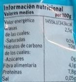 Sannia - Arroz integral - Nutrition facts