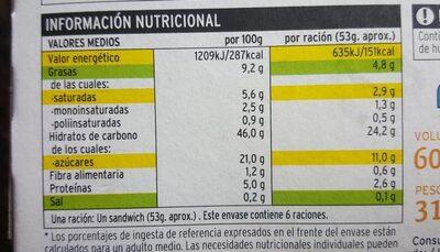 Sandwich nata - Informació nutricional