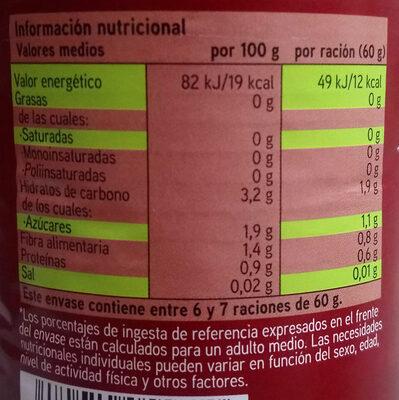 Tomate pelado troceado en su jugo - Informations nutritionnelles