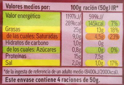 Taquitos de bacon - Información nutricional - es
