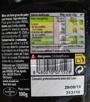 Bloc de foie gras - Voedingswaarden
