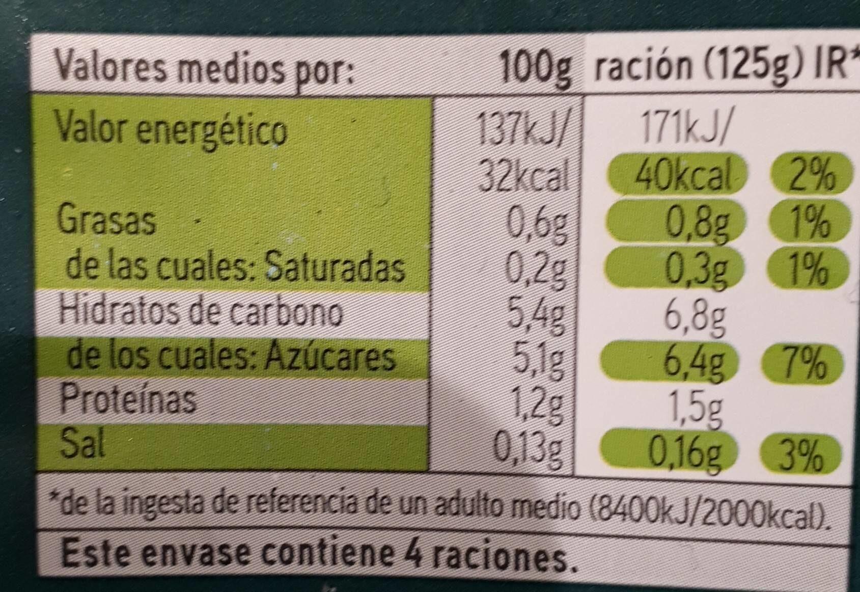 Pimientos rojos asados enteros - Informations nutritionnelles - es