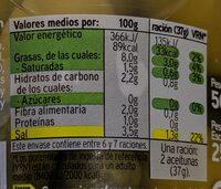 Aceitunas gordal con pepinillo - Nutrition facts - es