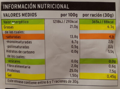 Queso rallado Mozzarella - Nutrition facts