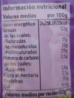 Pipas de calabaza - Informació nutricional - es